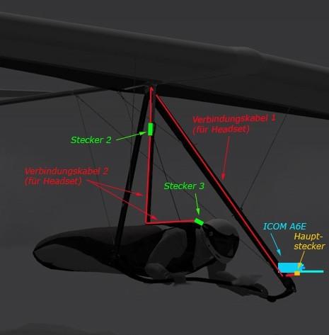 Drachenflieger / Hängegleiter PTT/ Funk Headset für Icom Yaesu Flugfunk